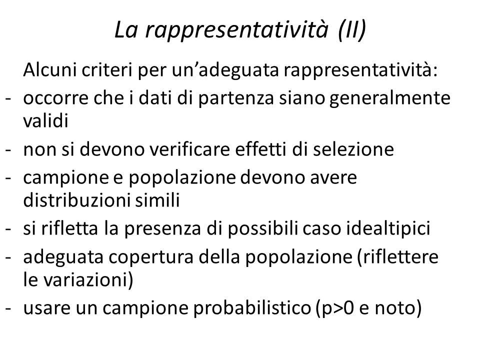 La rappresentatività (II)