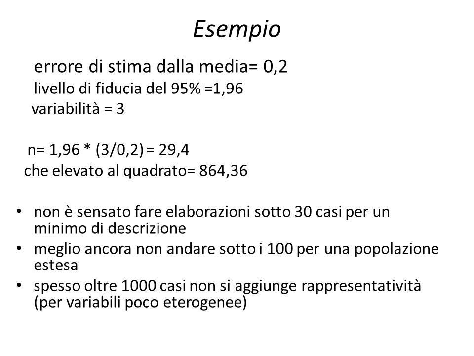 Esempio errore di stima dalla media= 0,2