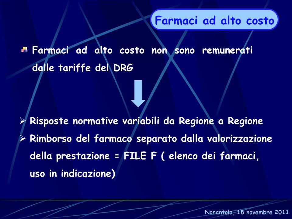 Farmaci ad alto costo Farmaci ad alto costo non sono remunerati dalle tariffe del DRG. Risposte normative variabili da Regione a Regione.