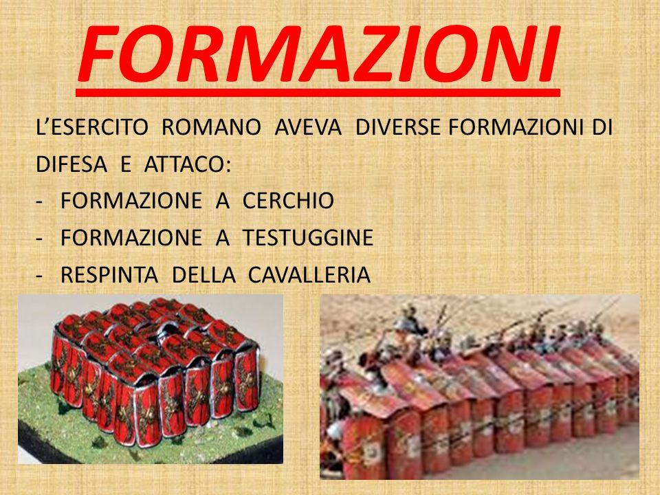 FORMAZIONI L'ESERCITO ROMANO AVEVA DIVERSE FORMAZIONI DI