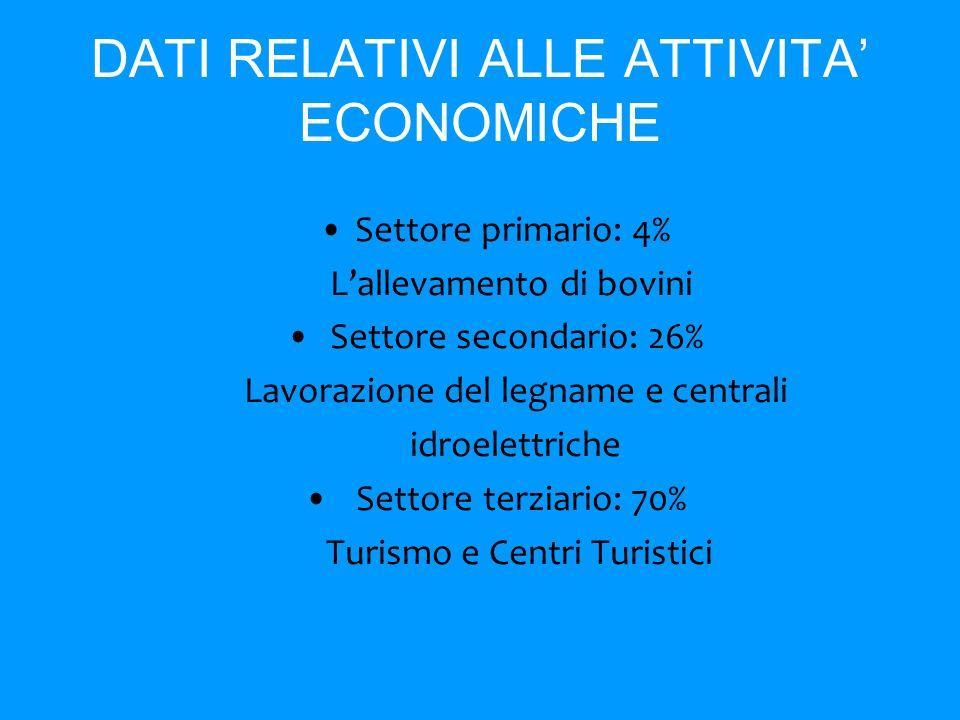 DATI RELATIVI ALLE ATTIVITA' ECONOMICHE