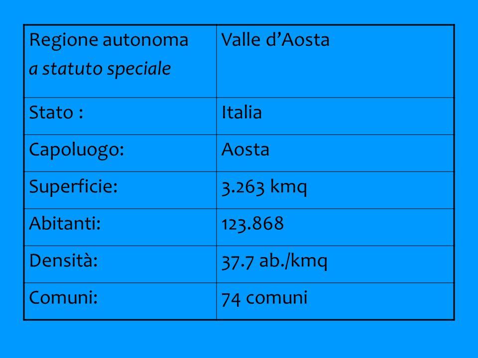 Regione autonoma a statuto speciale. Valle d'Aosta. Stato : Italia. Capoluogo: Aosta. Superficie: