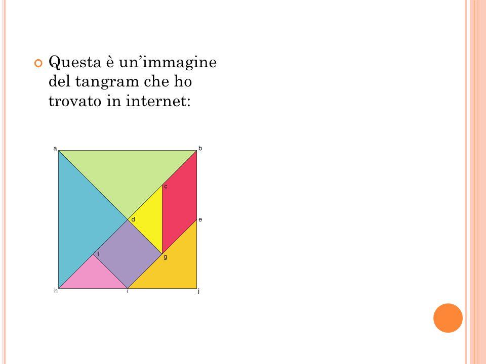 Questa è un'immagine del tangram che ho trovato in internet: