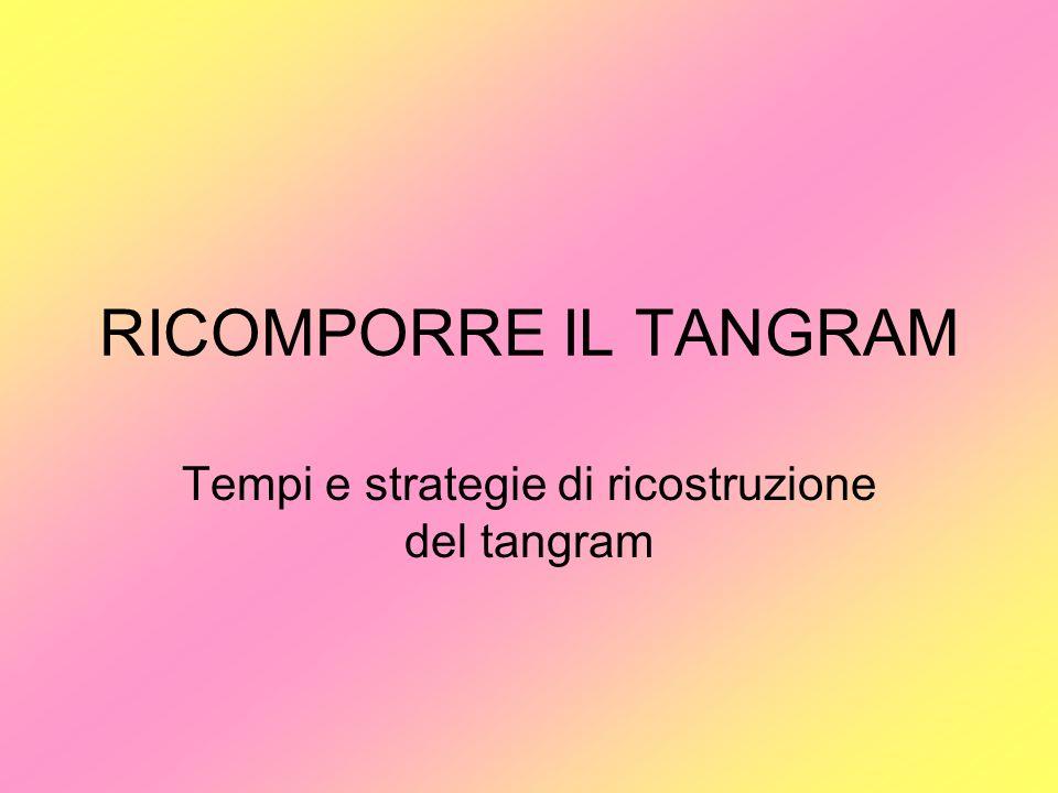 Tempi e strategie di ricostruzione del tangram