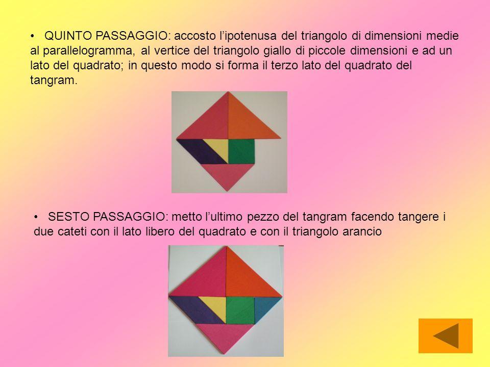 QUINTO PASSAGGIO: accosto l'ipotenusa del triangolo di dimensioni medie al parallelogramma, al vertice del triangolo giallo di piccole dimensioni e ad un lato del quadrato; in questo modo si forma il terzo lato del quadrato del tangram.