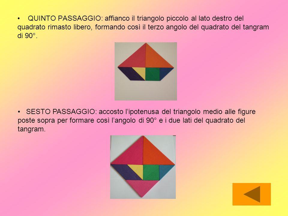 QUINTO PASSAGGIO: affianco il triangolo piccolo al lato destro del quadrato rimasto libero, formando così il terzo angolo del quadrato del tangram di 90°.