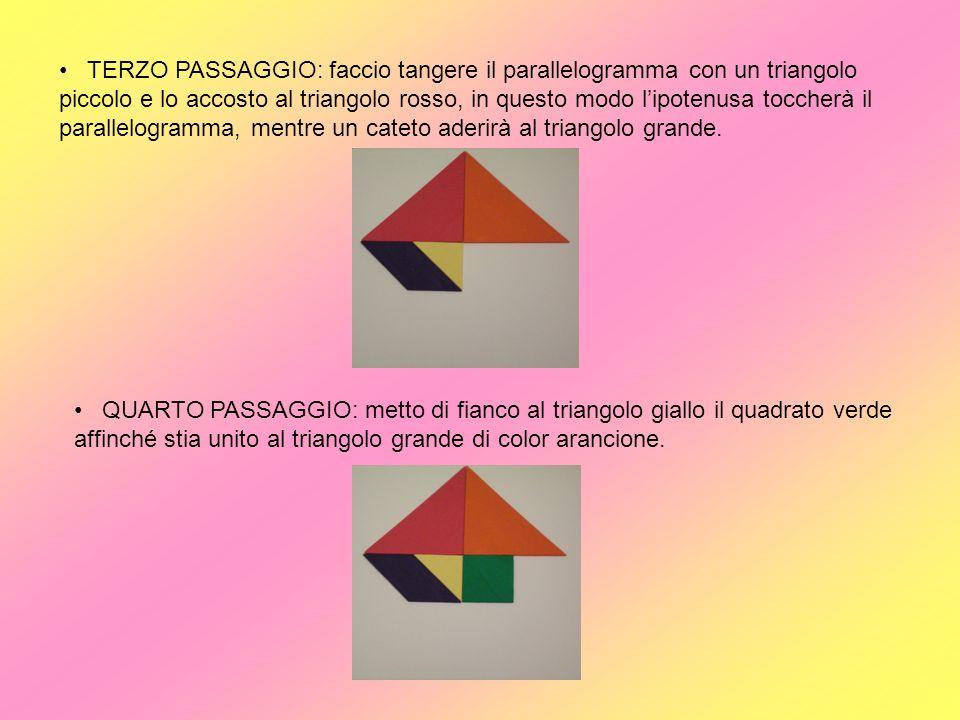TERZO PASSAGGIO: faccio tangere il parallelogramma con un triangolo piccolo e lo accosto al triangolo rosso, in questo modo l'ipotenusa toccherà il parallelogramma, mentre un cateto aderirà al triangolo grande.