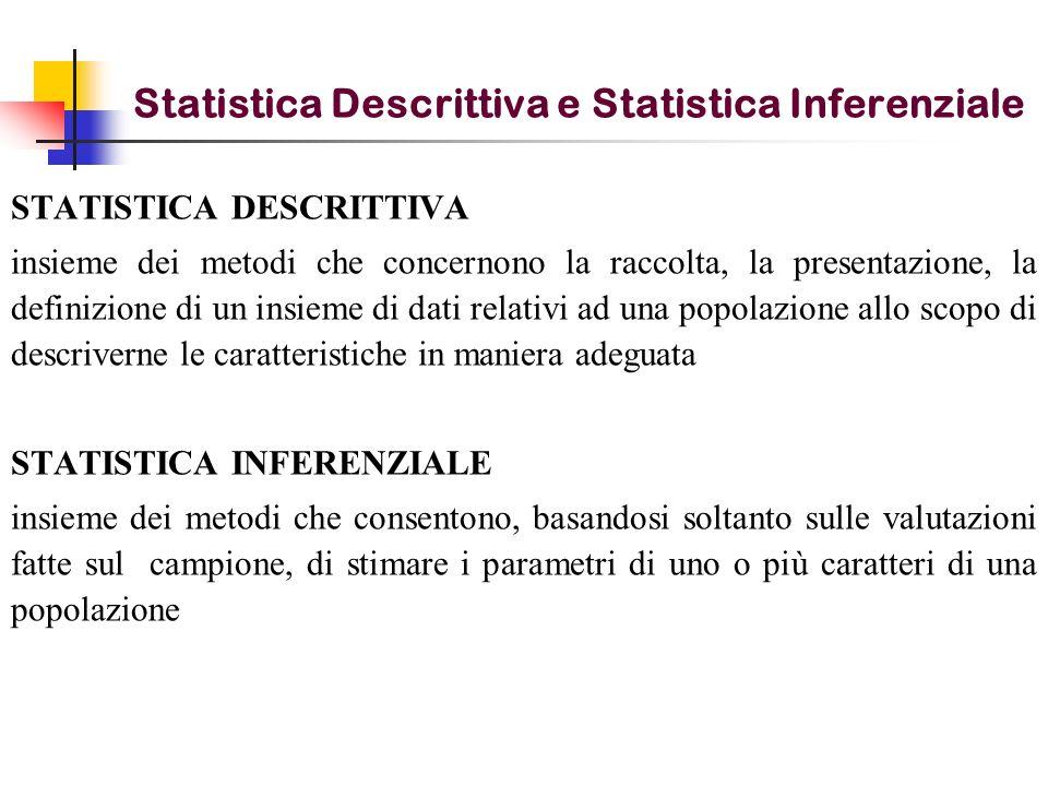Statistica Descrittiva e Statistica Inferenziale