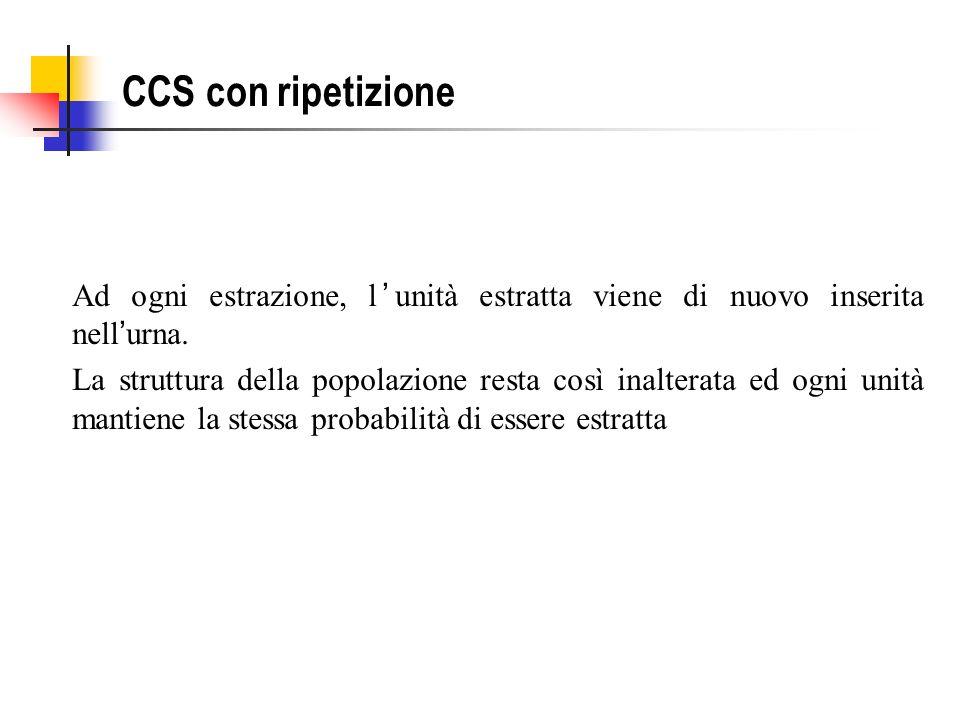 CCS con ripetizione Ad ogni estrazione, l'unità estratta viene di nuovo inserita nell'urna.