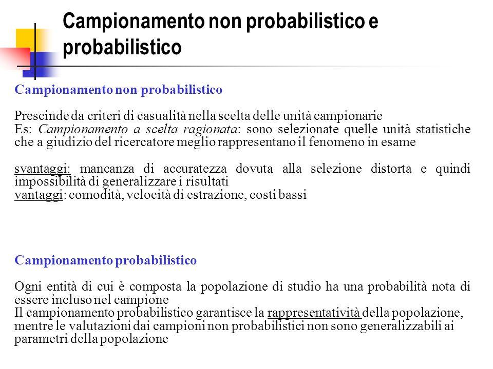 Campionamento non probabilistico e probabilistico