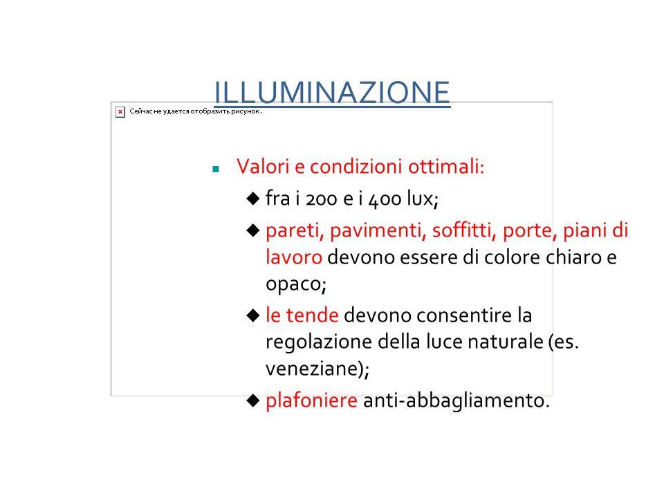 ILLUMINAZIONE Valori e condizioni ottimali: fra i 200 e i 400 lux;