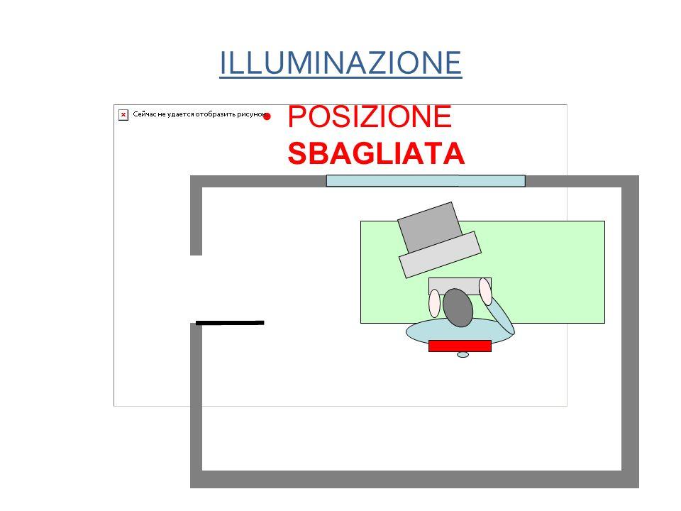 27/03/2017 ILLUMINAZIONE POSIZIONE SBAGLIATA 14