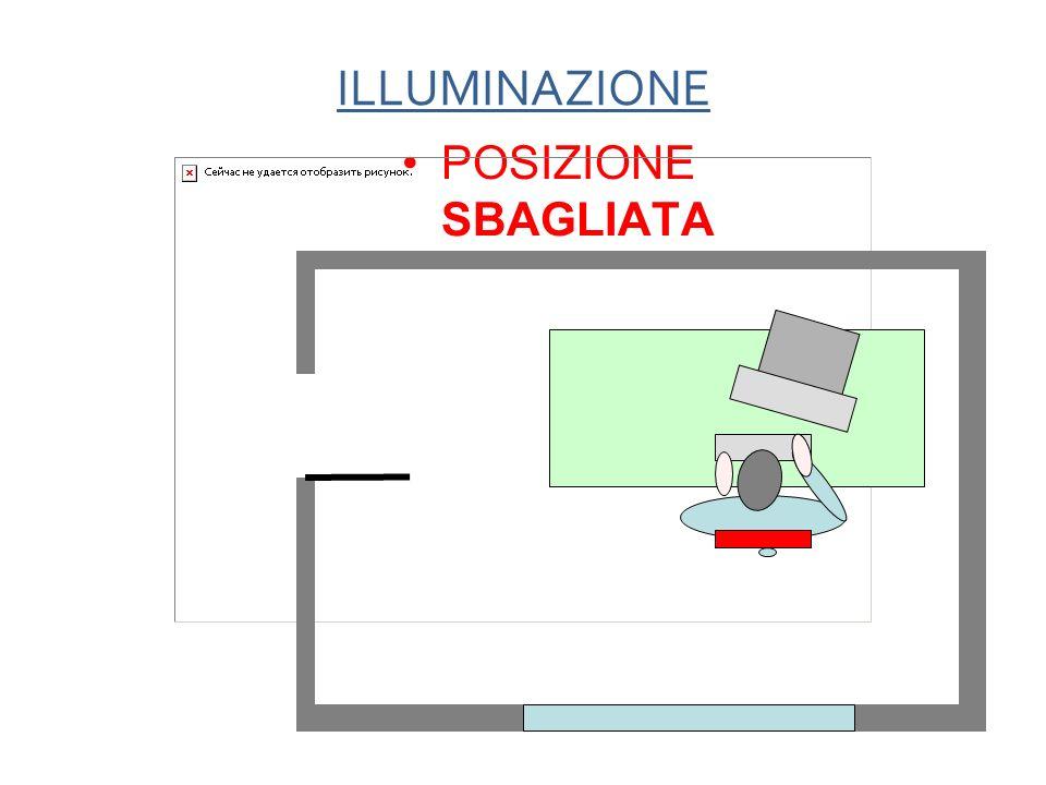 27/03/2017 ILLUMINAZIONE POSIZIONE SBAGLIATA 15