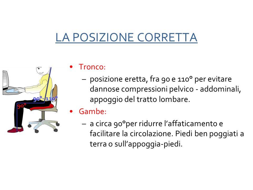 LA POSIZIONE CORRETTA Tronco: