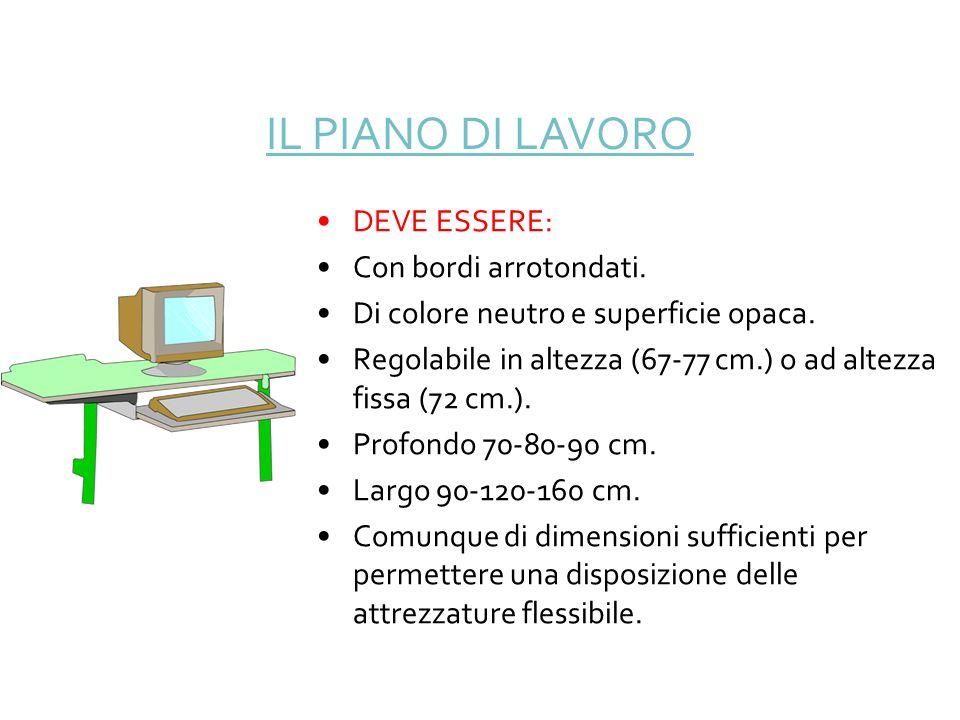 IL PIANO DI LAVORO DEVE ESSERE: Con bordi arrotondati.