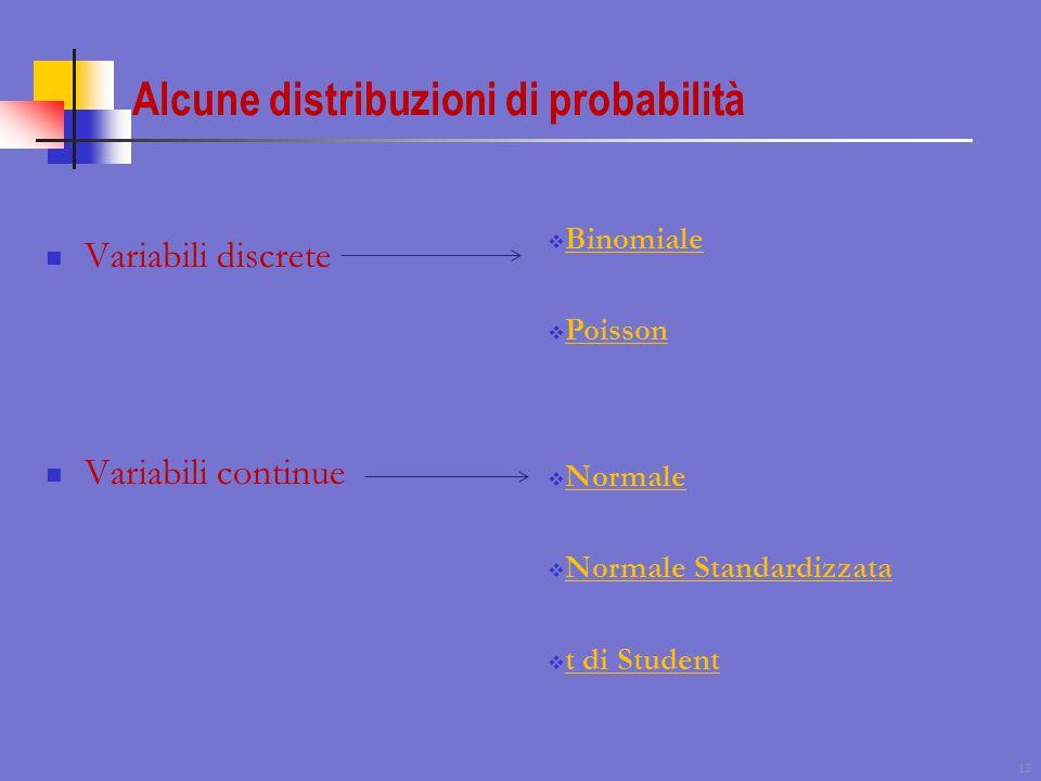 Alcune distribuzioni di probabilità