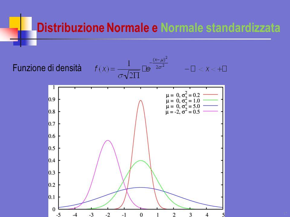 Distribuzione Normale e Normale standardizzata