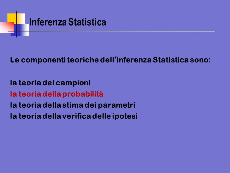 Inferenza Statistica Le componenti teoriche dell'Inferenza Statistica sono: la teoria dei campioni.