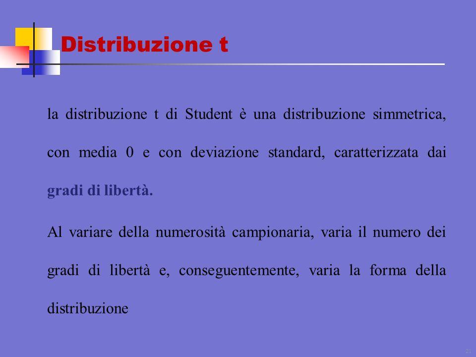 Distribuzione t