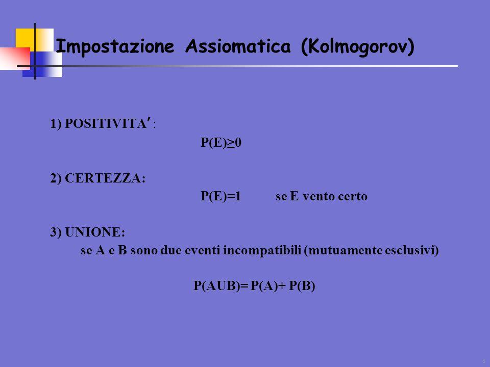 Impostazione Assiomatica (Kolmogorov)