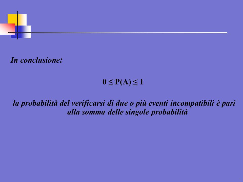 In conclusione: 0 ≤ P(A) ≤ 1.