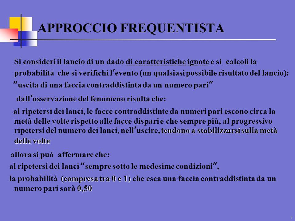 APPROCCIO FREQUENTISTA