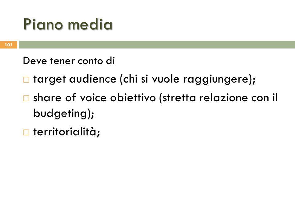 Piano media target audience (chi si vuole raggiungere);