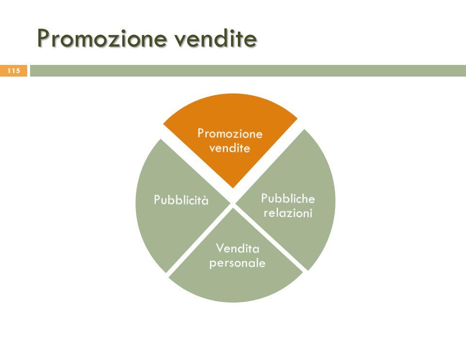 Promozione vendite Pubbliche relazioni Vendita personale Pubblicità
