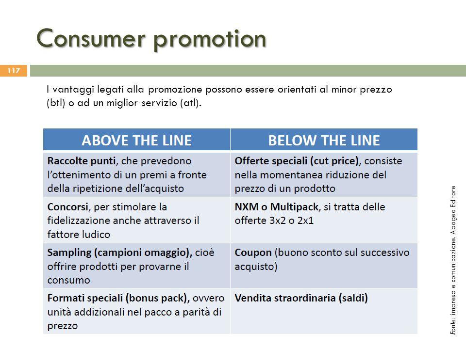 Consumer promotion I vantaggi legati alla promozione possono essere orientati al minor prezzo (btl) o ad un miglior servizio (atl).