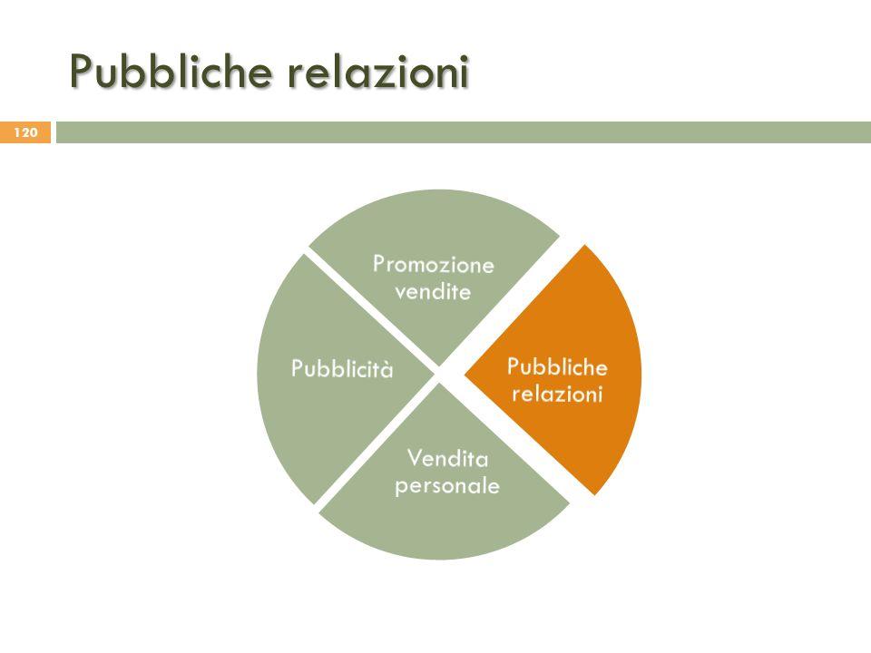 Pubbliche relazioni Pubbliche relazioni Vendita personale Pubblicità
