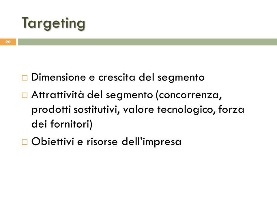 Targeting Dimensione e crescita del segmento