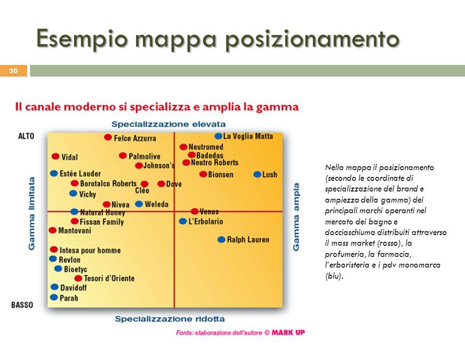 Esempio mappa posizionamento