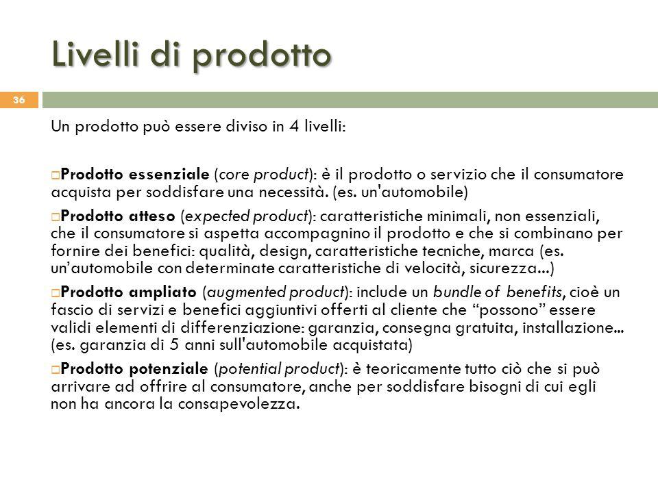 Livelli di prodotto Un prodotto può essere diviso in 4 livelli: