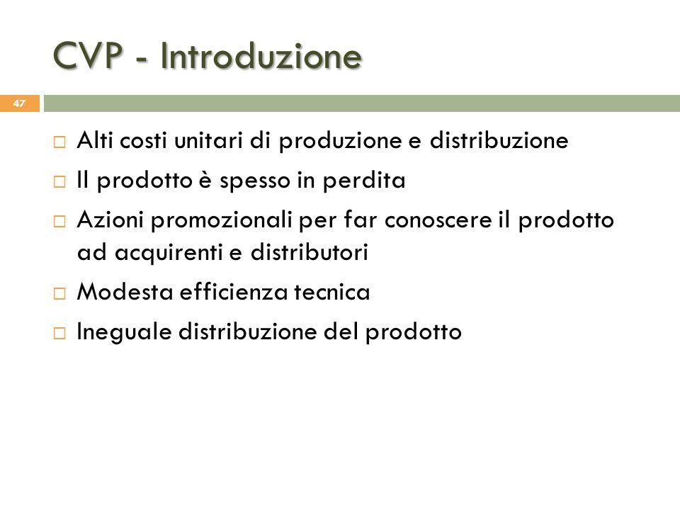 CVP - Introduzione Alti costi unitari di produzione e distribuzione