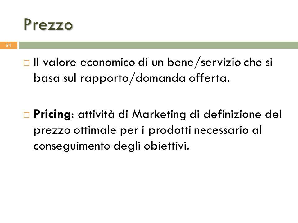 Prezzo Il valore economico di un bene/servizio che si basa sul rapporto/domanda offerta.