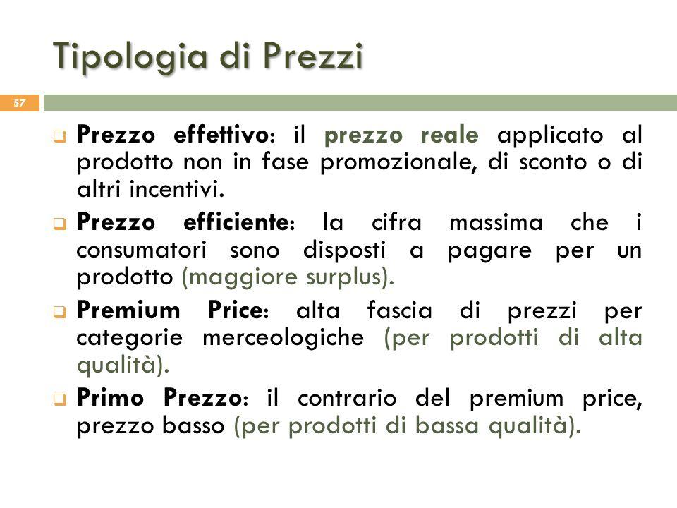 Tipologia di Prezzi Prezzo effettivo: il prezzo reale applicato al prodotto non in fase promozionale, di sconto o di altri incentivi.