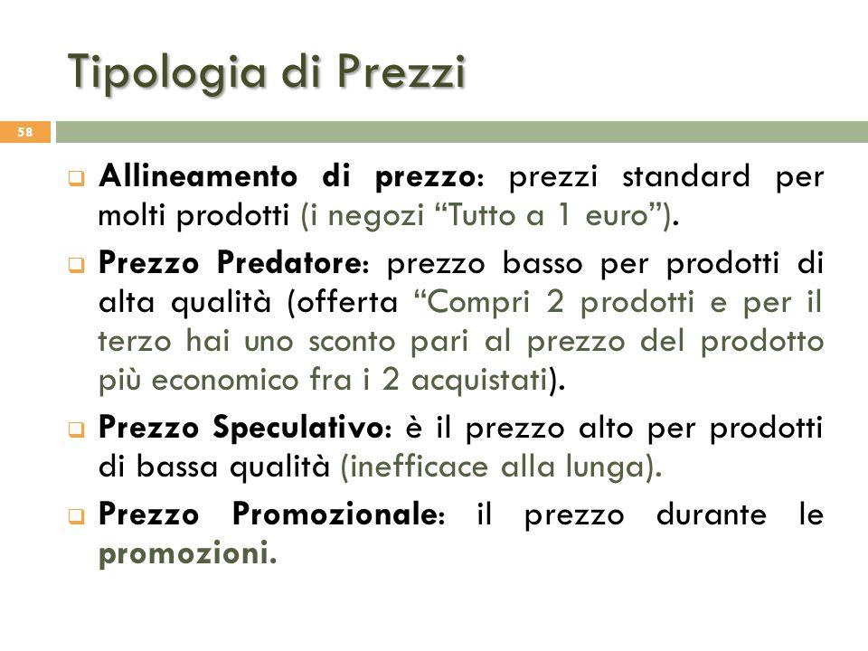 Tipologia di Prezzi Allineamento di prezzo: prezzi standard per molti prodotti (i negozi Tutto a 1 euro ).