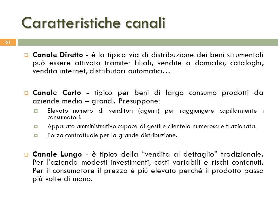 Caratteristiche canali