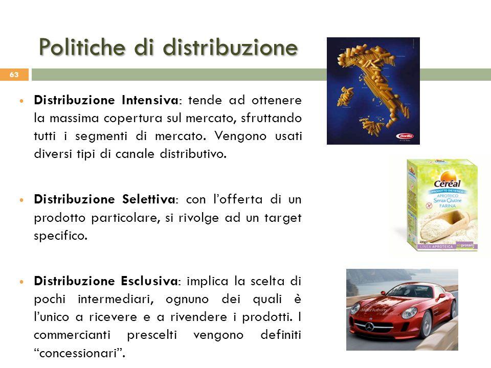 Politiche di distribuzione