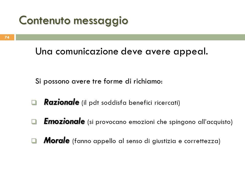 Contenuto messaggio Una comunicazione deve avere appeal.