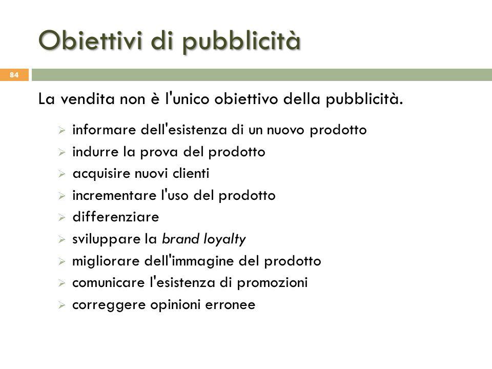 Obiettivi di pubblicità