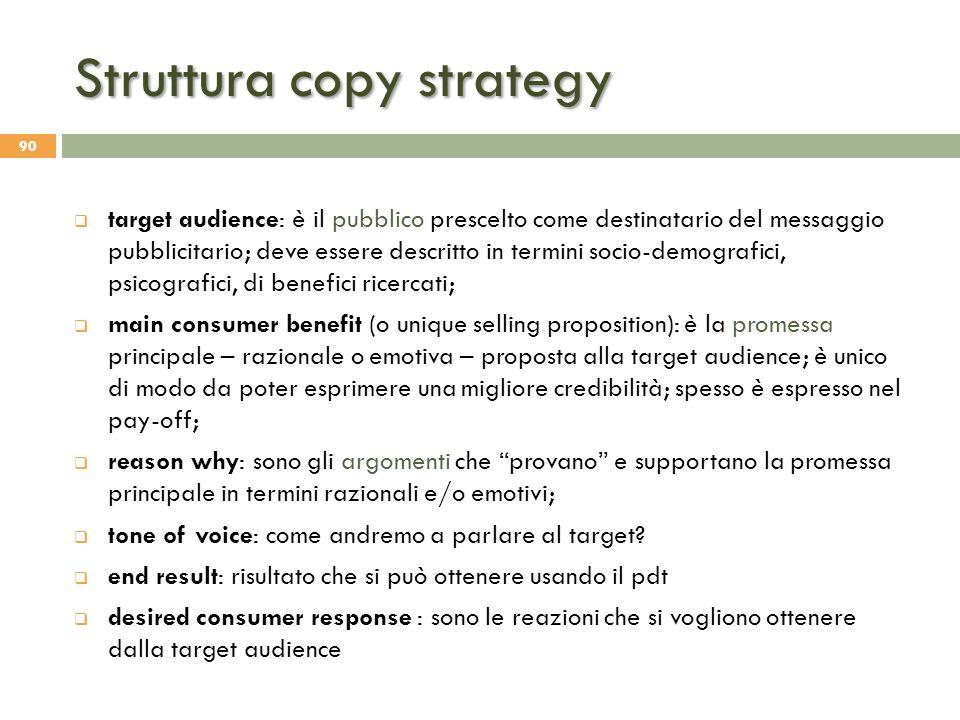 Struttura copy strategy