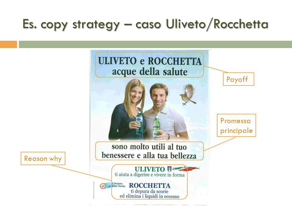 Es. copy strategy – caso Uliveto/Rocchetta