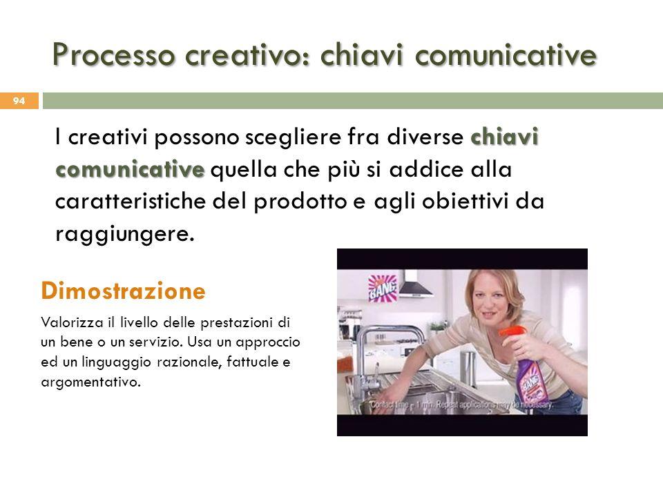 Processo creativo: chiavi comunicative