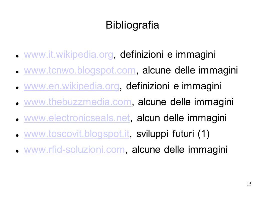 Bibliografia www.it.wikipedia.org, definizioni e immagini