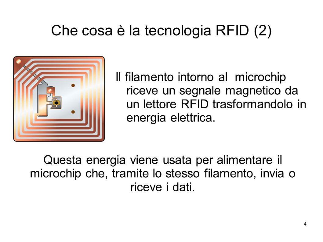 Che cosa è la tecnologia RFID (2)