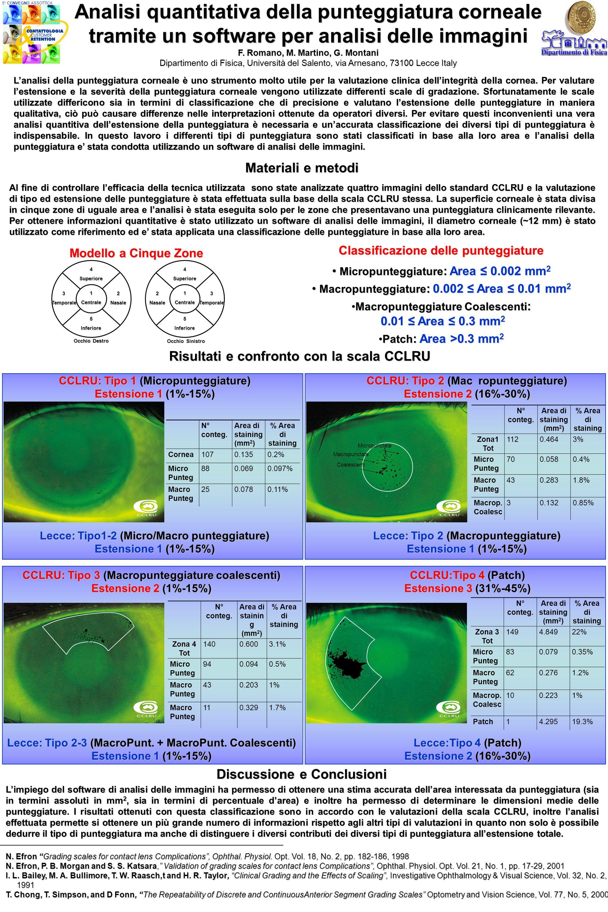 Analisi quantitativa della punteggiatura corneale tramite un software per analisi delle immagini