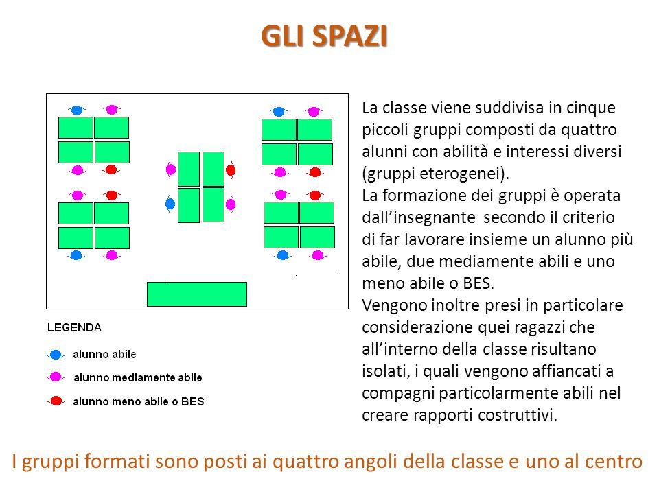 GLI SPAZI La classe viene suddivisa in cinque piccoli gruppi composti da quattro alunni con abilità e interessi diversi (gruppi eterogenei).