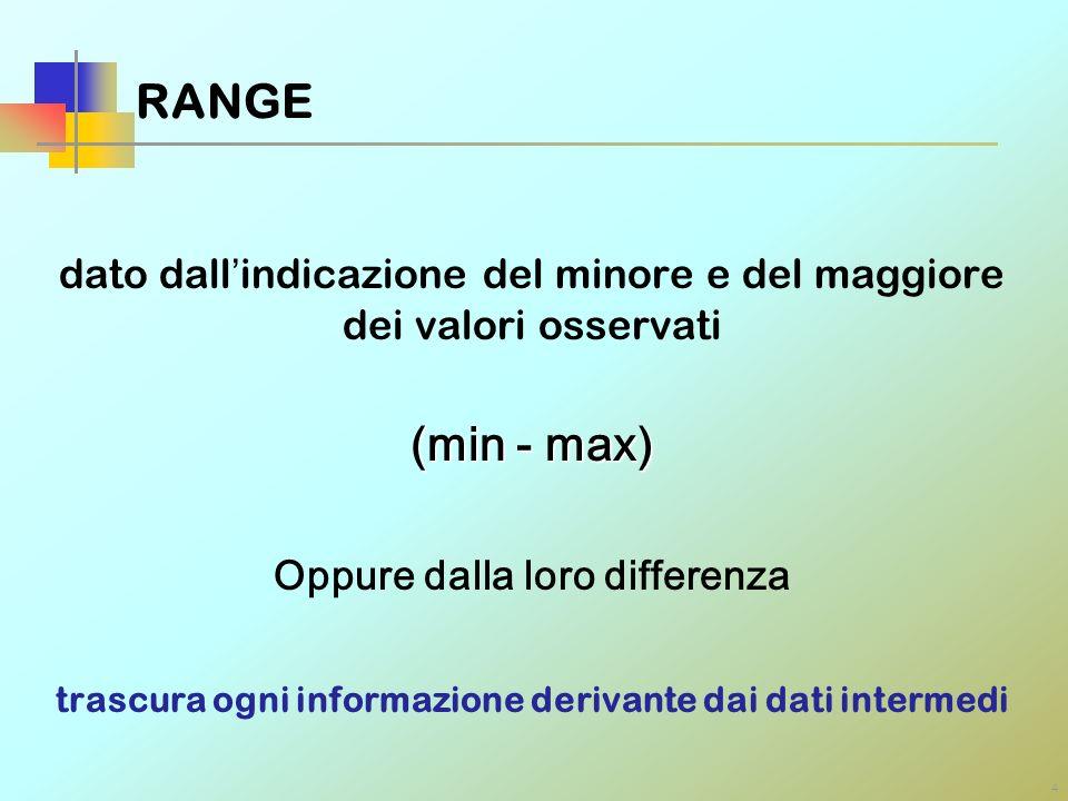 RANGE dato dall'indicazione del minore e del maggiore dei valori osservati. (min - max) Oppure dalla loro differenza.