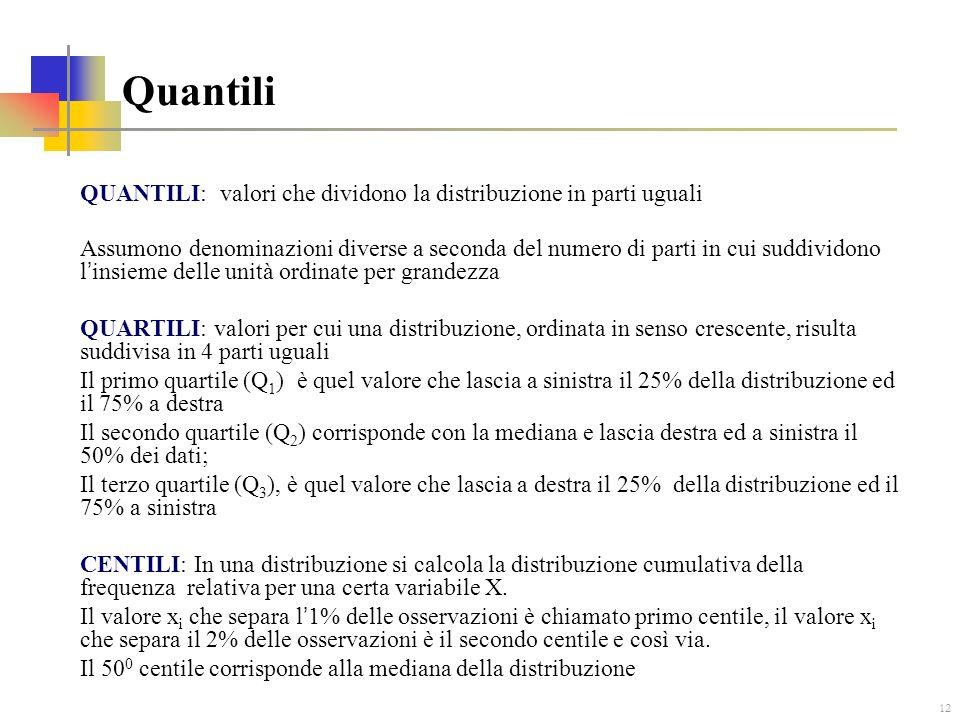 QuantiliQUANTILI: valori che dividono la distribuzione in parti uguali.
